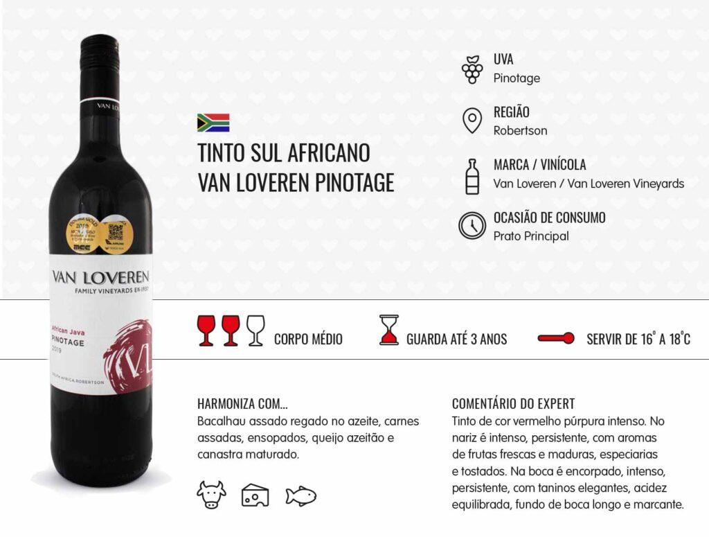 infográfico propriedades van loveren
