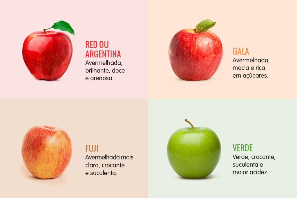 infográfico maçã