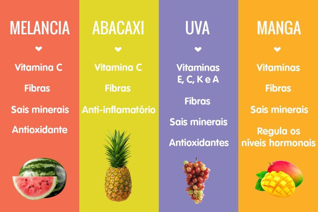 frutas da estação infográfico de benefícios