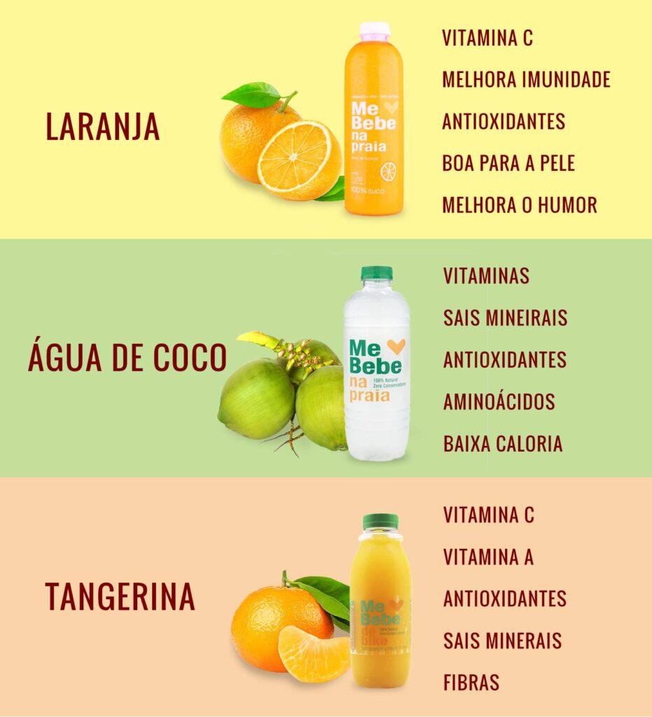 me bebe infográfico benefícios frutas